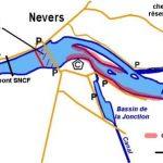 Loire à Nevers